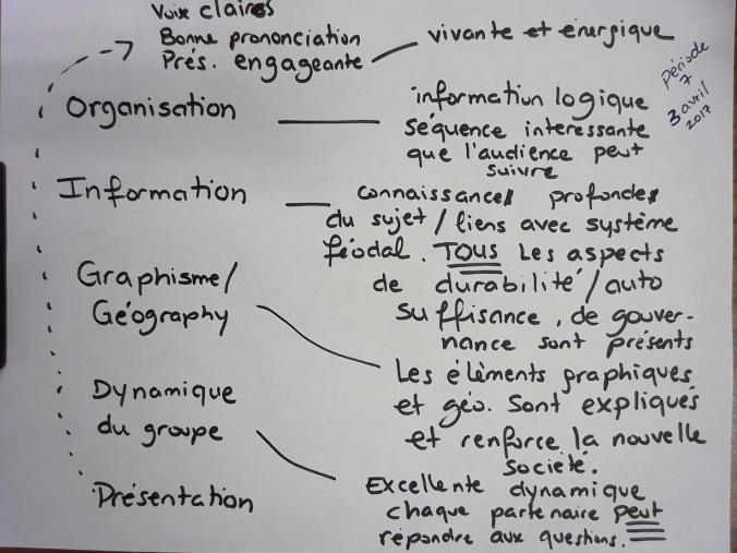 manoir_évaluation_période 7.jpg